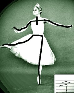 http://www.dancewriting.org/library/index.html